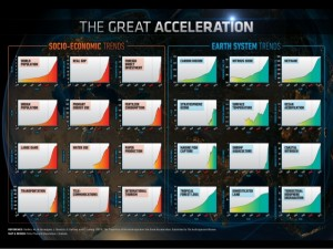 great-acceleration-2015-1-638